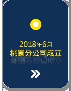 國峯租賃二胎貸款-2018桃園分公司成立